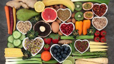 Photo of Uzmanlardan temiz beslenme modeli önerisi!
